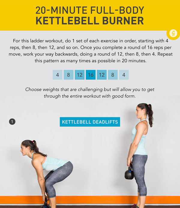 20 minute Full-body Kettlebell burner träningspass